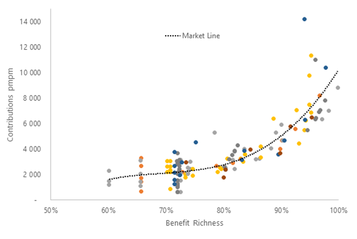 benefit richness.jpg